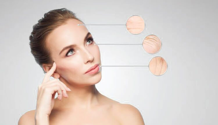 Skin Tightening with SIAN Clinic